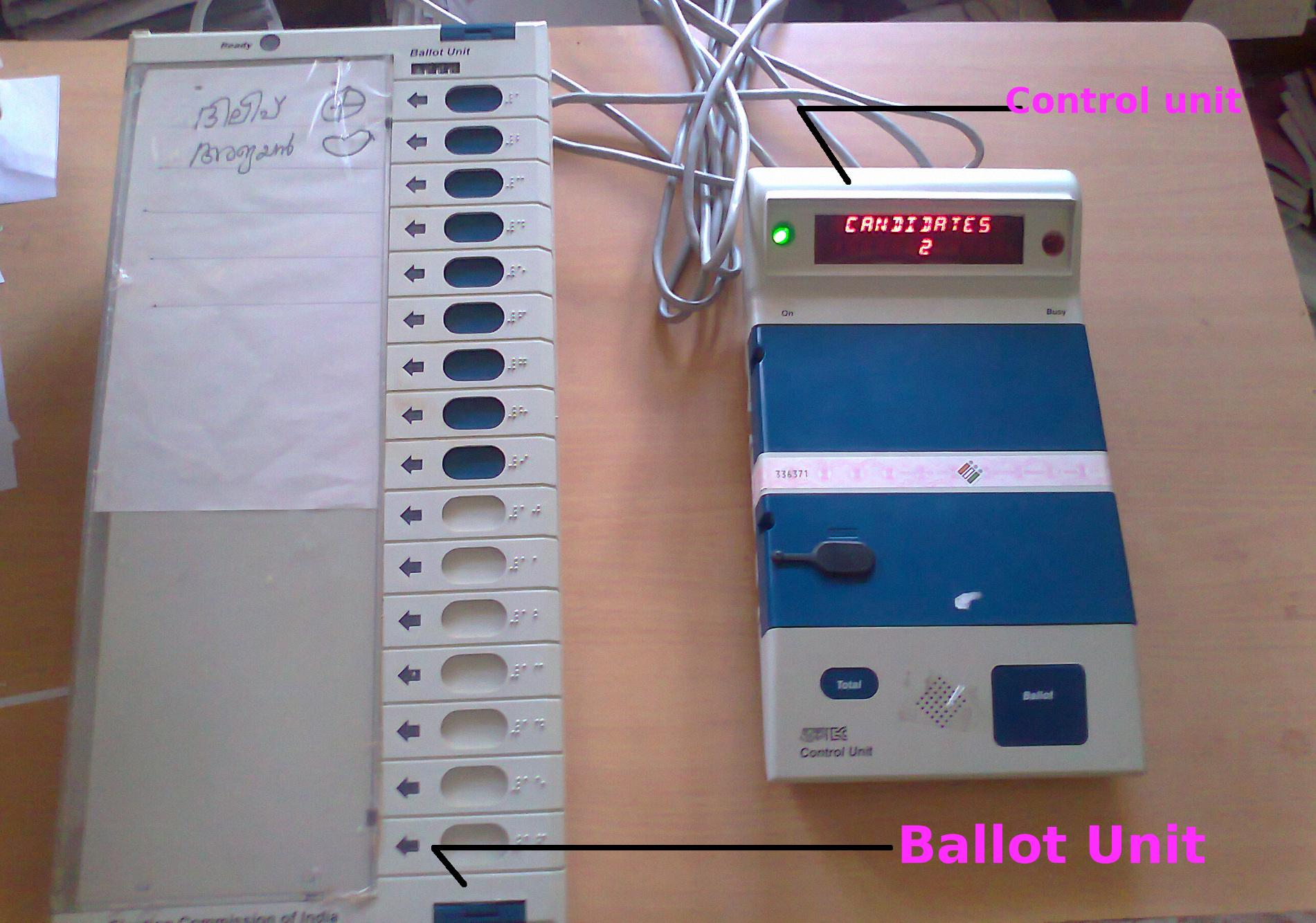 Electronic Voting In India Wikipedia
