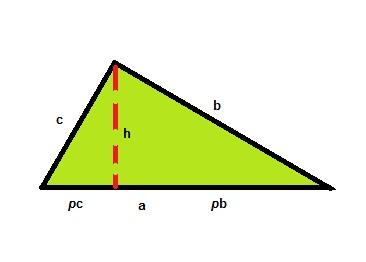 Formulario Di Geometria Per La Scuola Wikiversità