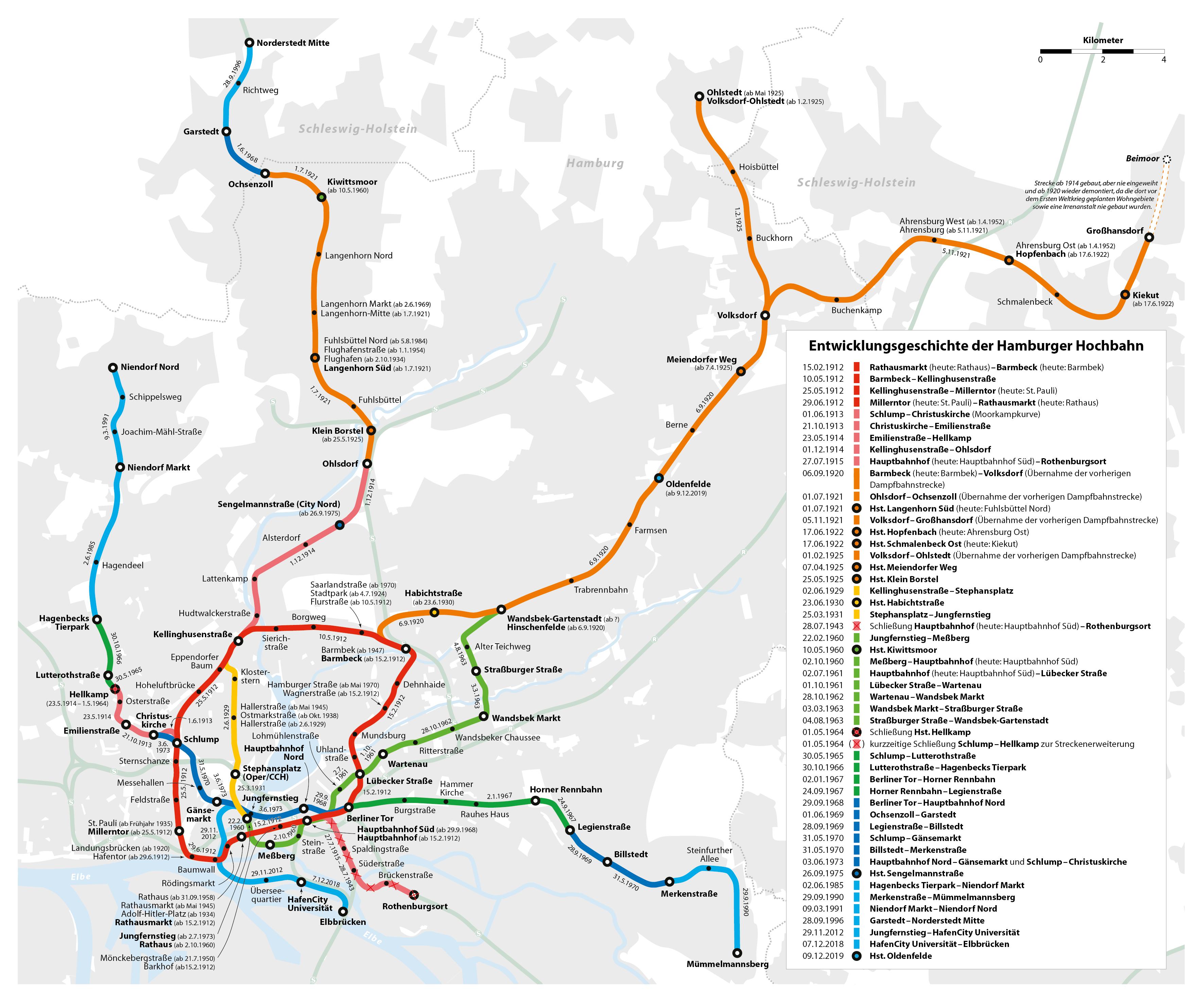Hamburg U-Bahn Hamburgo metro