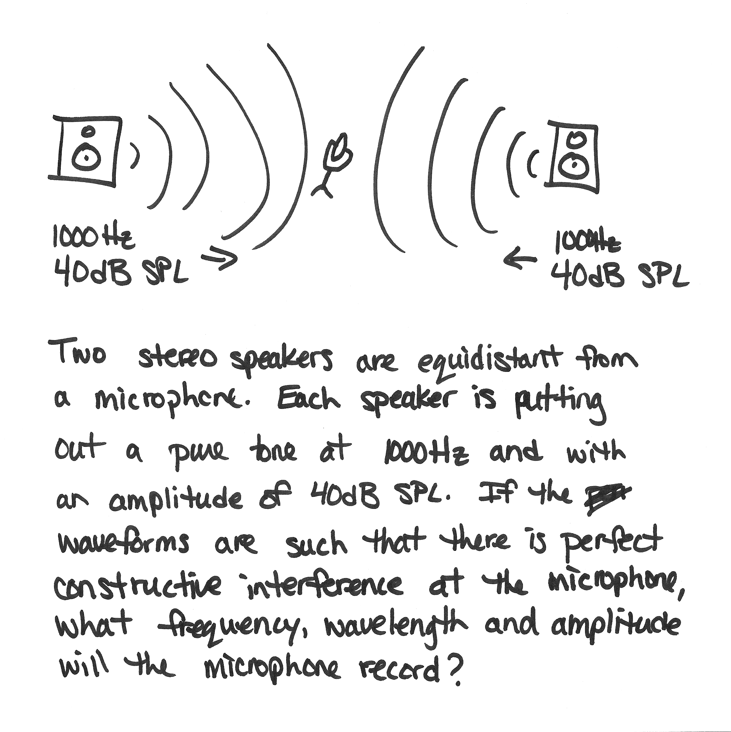File:Hearing science brainteaser - constructive interference