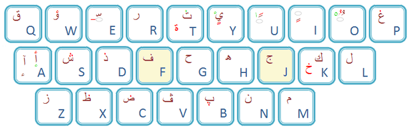 Intellark imposed on a QWERTY keyboard layout