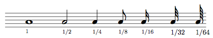 [Image: Music_notes.png]