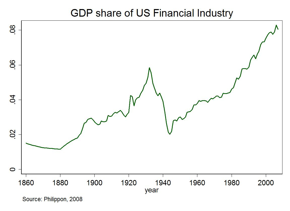 industrial growth united states 1860 1900