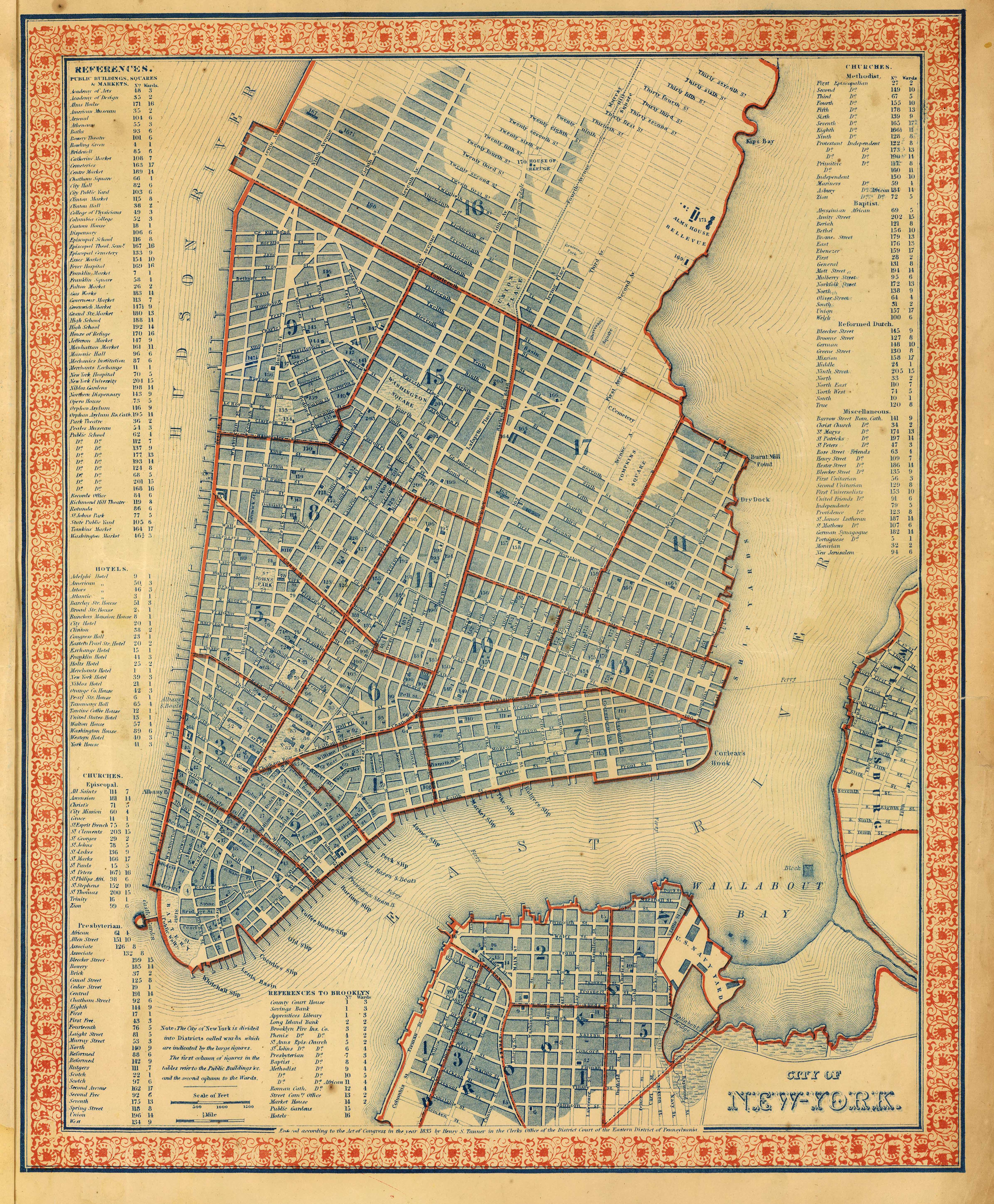 Description new york city 1846
