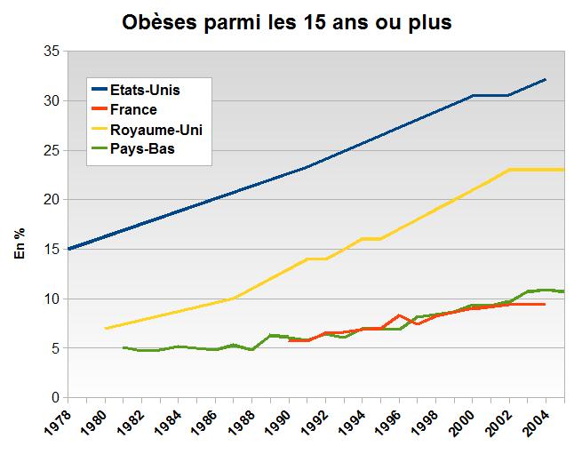 Pourcentage Absenteisme Scolaire France En Ville Et Dans Les Campagnes