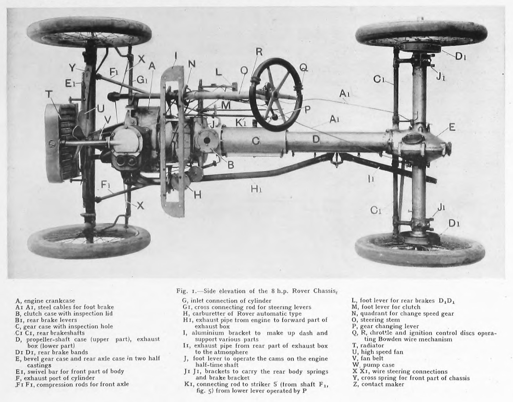 Filerover 8 Chassis Plan Wikimedia Commons Rover Brakes Diagram