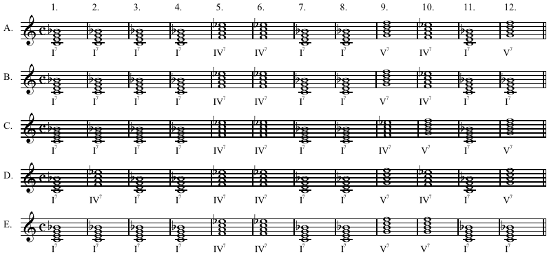 Piano 12 piano chords : Twelve-bar blues - Wikipedia