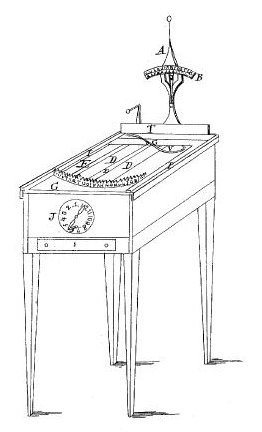 Drawing of W. A. Burt's typographer, the first patented typewriter - Wikimedia image