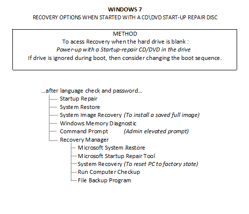 Win7 recovery disc.PNG