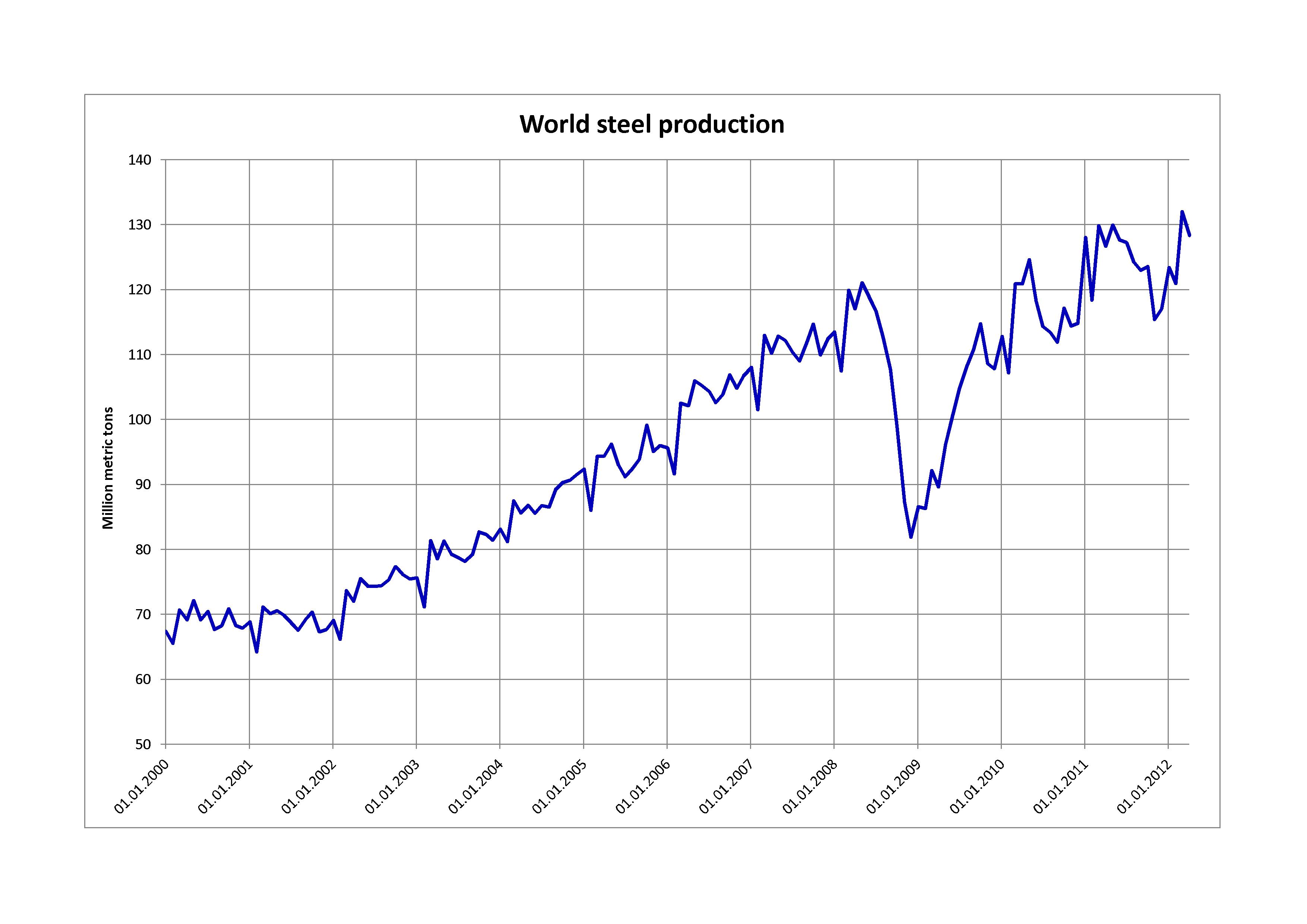 Scrap Price For Cars Melbourne