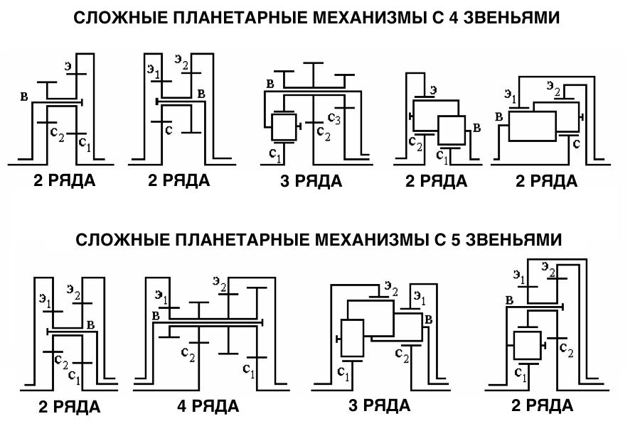 File:Схемы наиболее