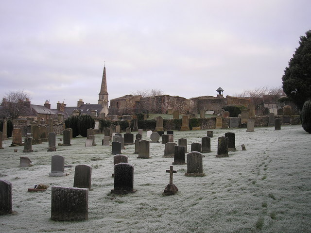 File:A Selkirk skyline from the Kirk'o' the Forest - geograph.org.uk - 1619353.jpg