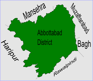 Bakot is located in Abbottabad district, the names of the neighbouring districts to Abbottabad are also shown