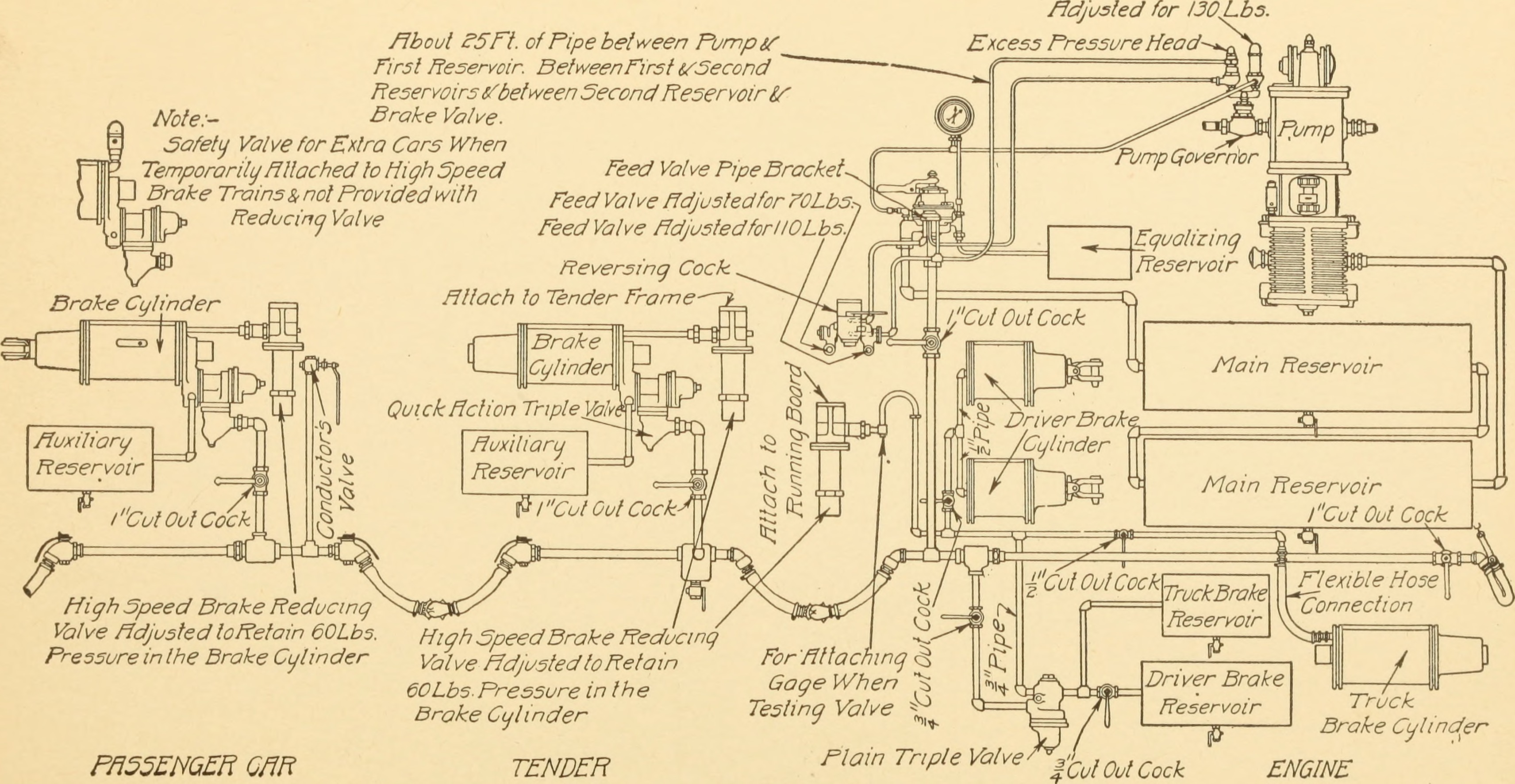 File:Air brakes, an up-to-date treatise on the Westinghouse air