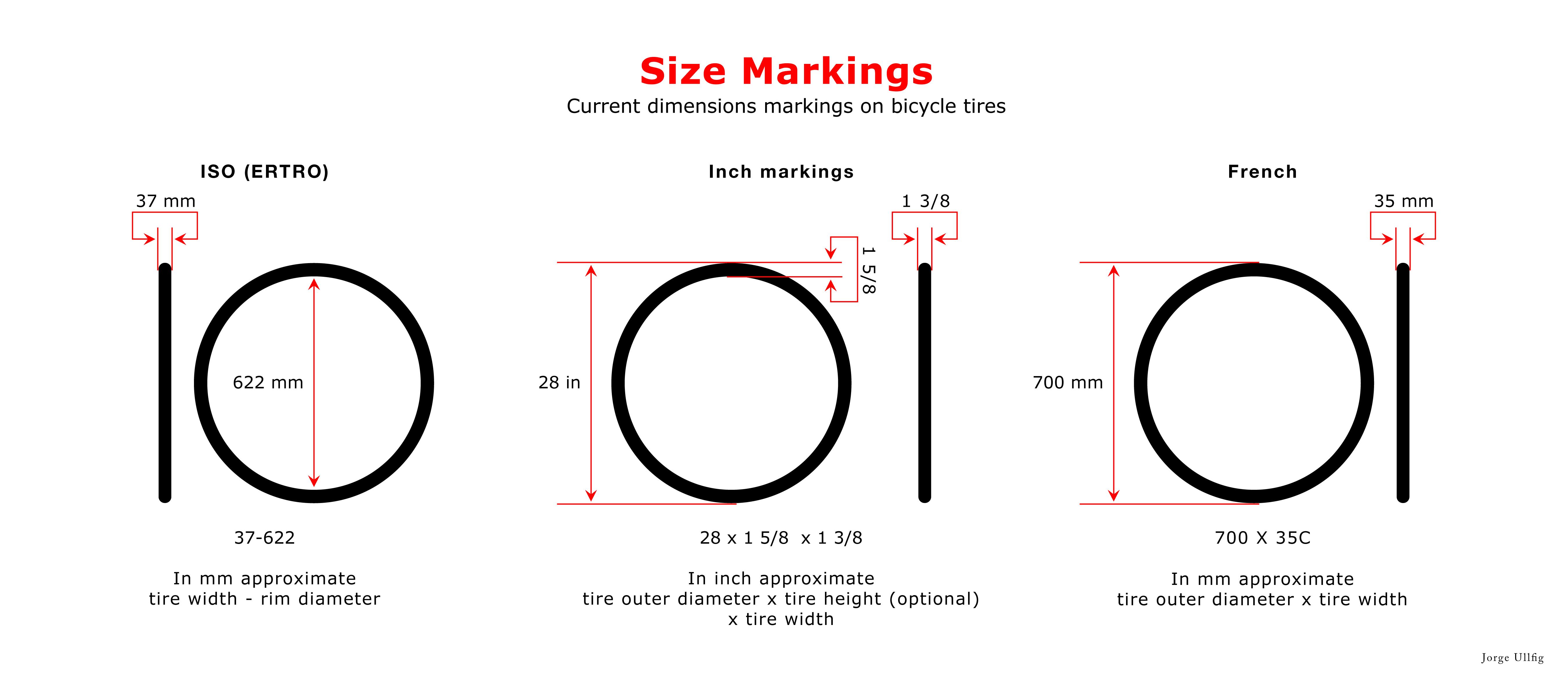 Tire Size Comparison >> Tire Sizes | Autos Post