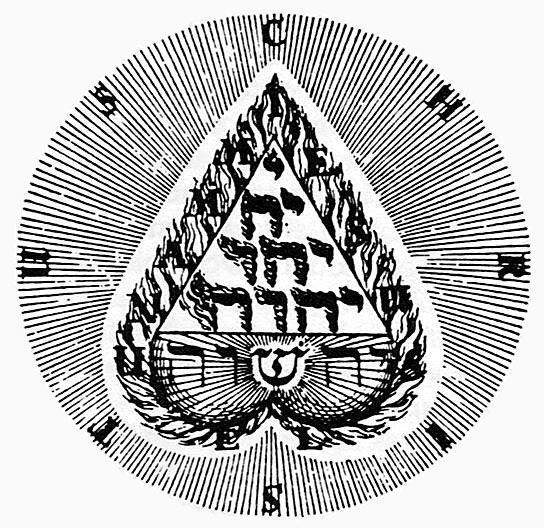 Symbol by early 17th-century Christian mystic Jakob B�hme, including a tetractys of flaming Hebrew letters of the Tetragrammaton.