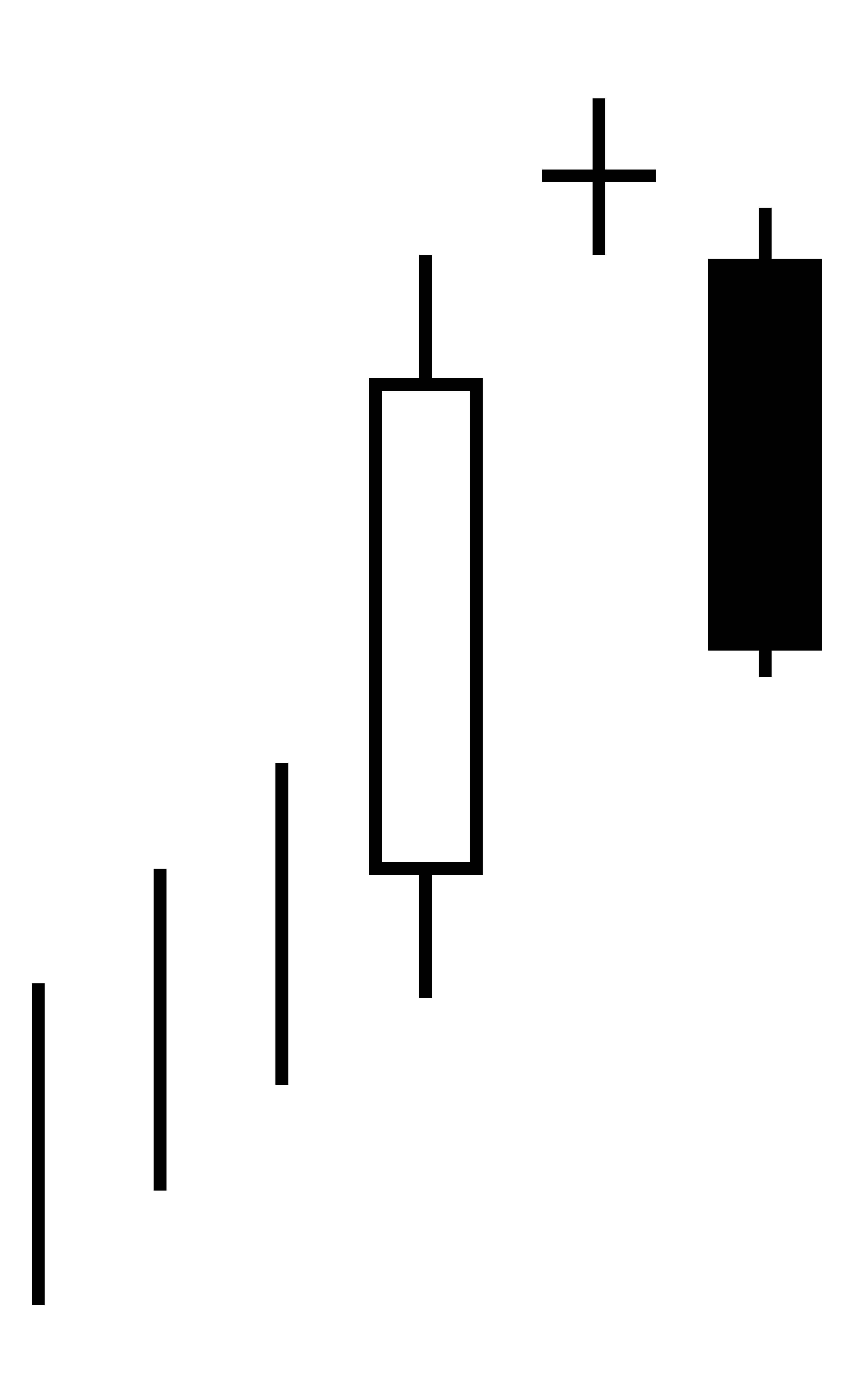 Candlestick Charts: Candlestick pattern bearish Evening Doji Star.jpg - Wikimedia ,Chart