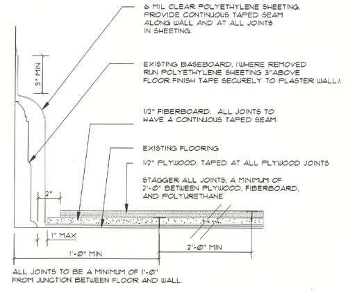 File Drawing Of Floor Protection Jpg Wikimedia Commons