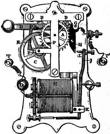 1911 Encyclopdia Britannicaclock
