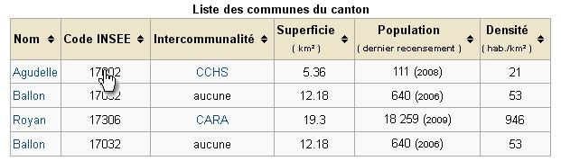 File Exemple 1 Modification Modele Tableau Liste Commune De France Jpg Wikimedia Commons