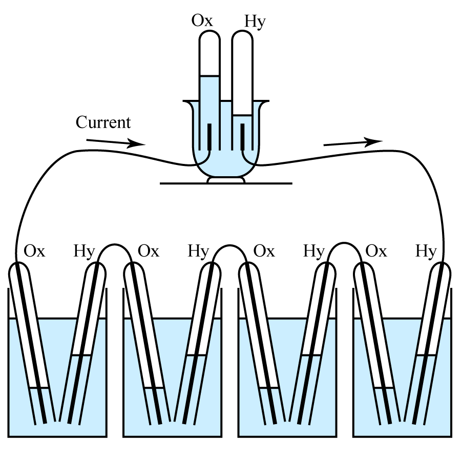 File:Grove's Gaseous Voltaic Battery.png - Wikimedia Commons