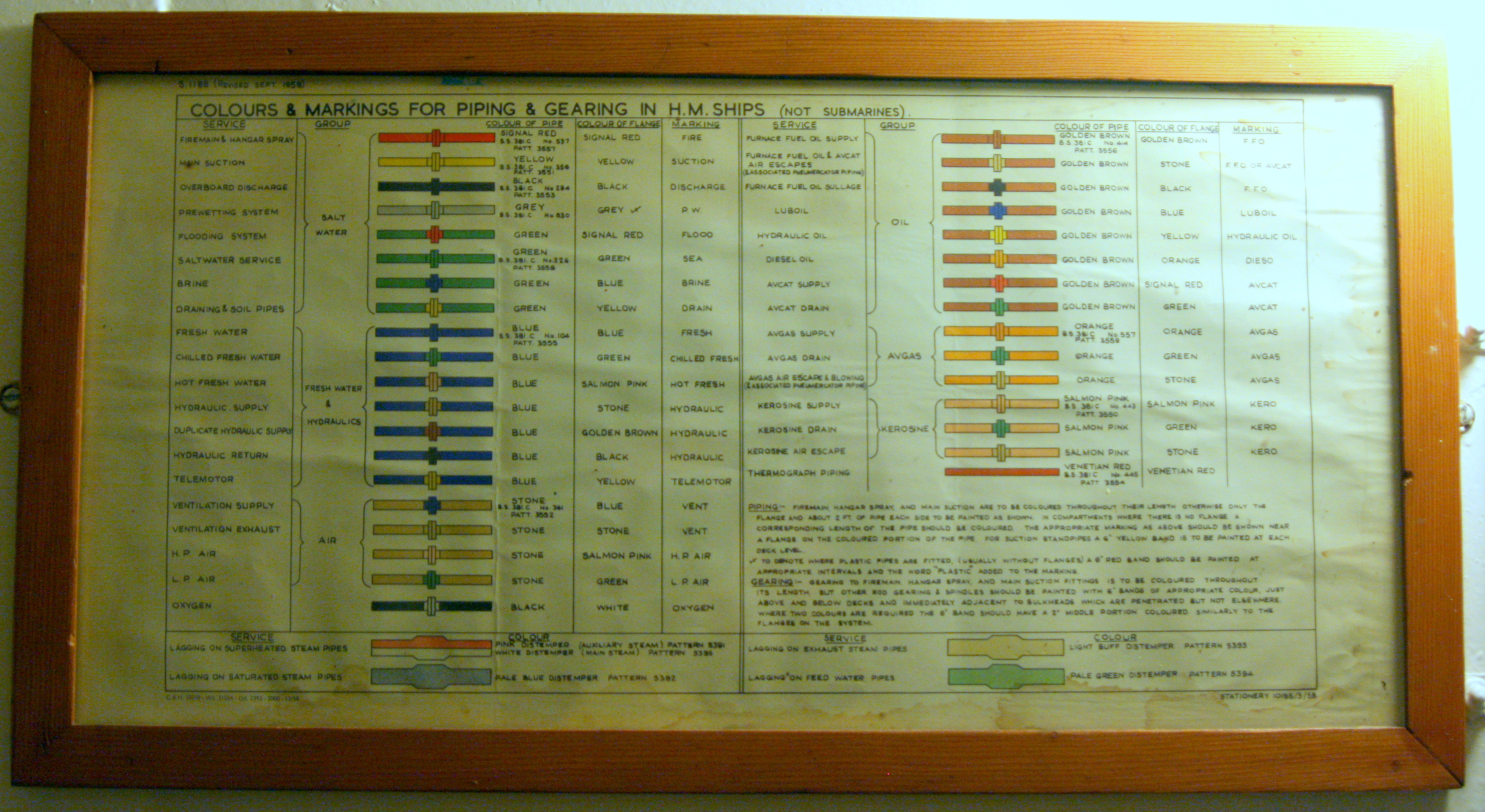 Wire Color Code Chart: HMS Belfast - Piping colour codes.jpg - Wikimedia Commons,Chart