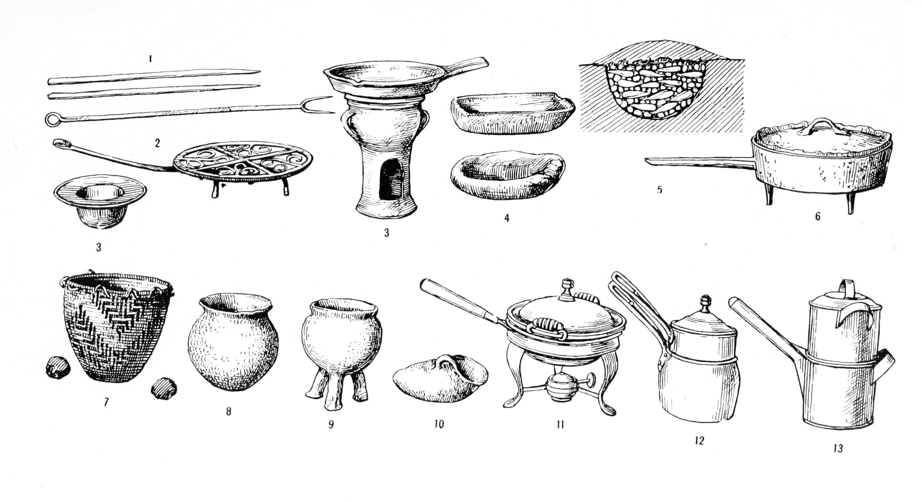 Methods In Baking Cakes