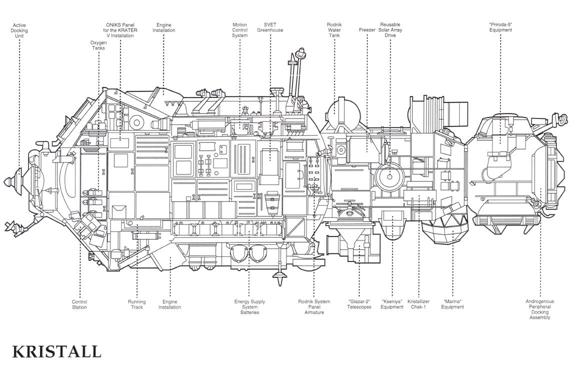 Filekristall Mir Module Wikimedia Commons 2002 Ford Truck Alternator Wiring