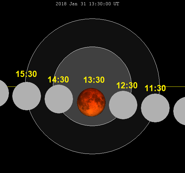 Lunar eclipse chart close-2018Jan31.png