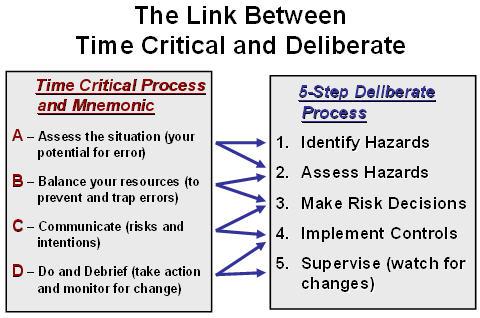 Operational risk management - Wikipedia
