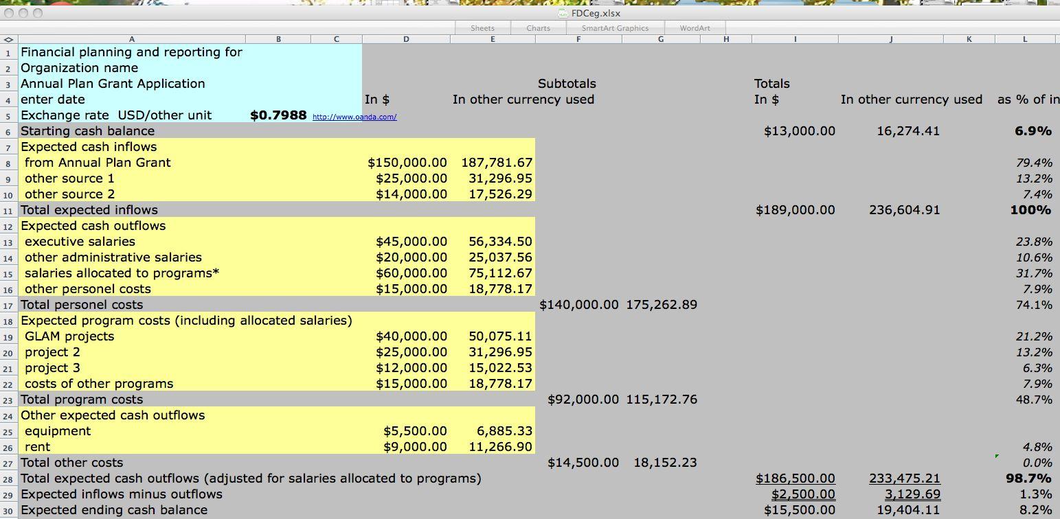 file simple budgeting spreadsheet eg jpg wikimedia commons