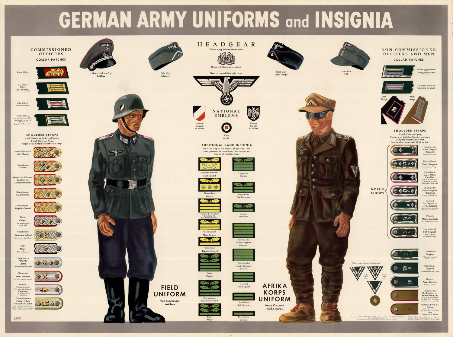 Army Pay Charts 2015: Wehrmacht uniforms and insignia.jpg - Wikimedia Commons,Chart