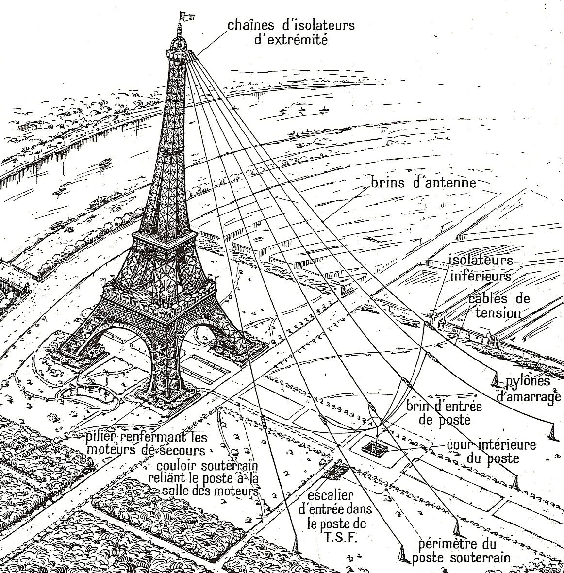 File antenne tour eiffel wikimedia commons for Antenne tv interieur