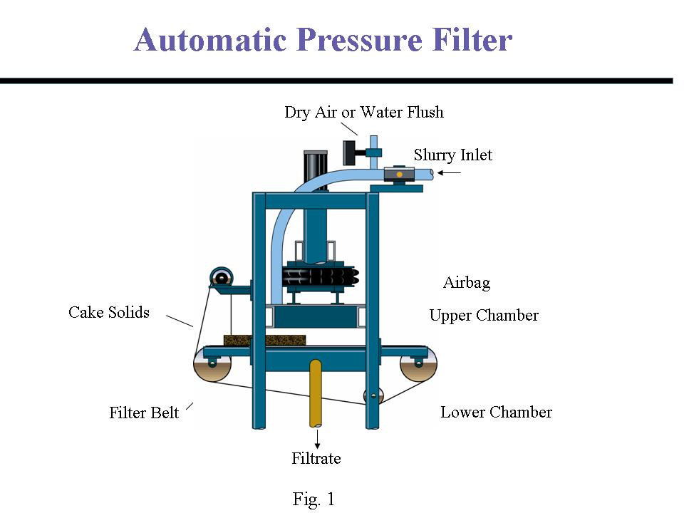 What Water Filter Fits Baypoint Kitchen Faucet