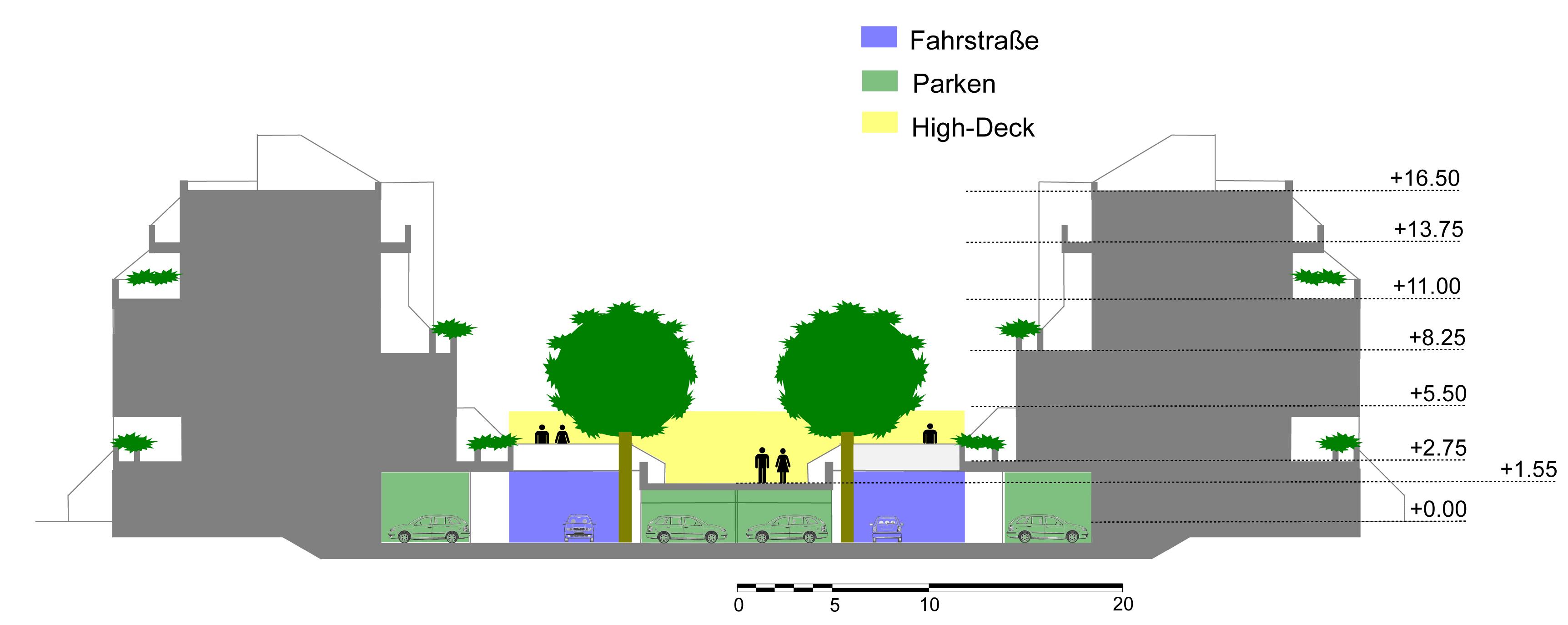File:Berlin High Deck Siedlung schematischer Schnitt Entwurf.png ...