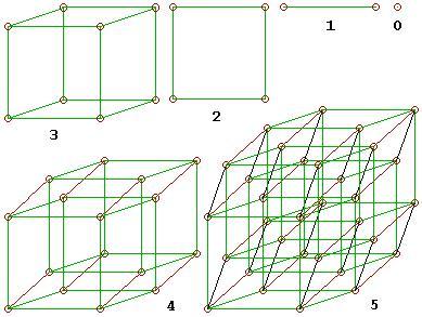 Fifth Dimension Illustration