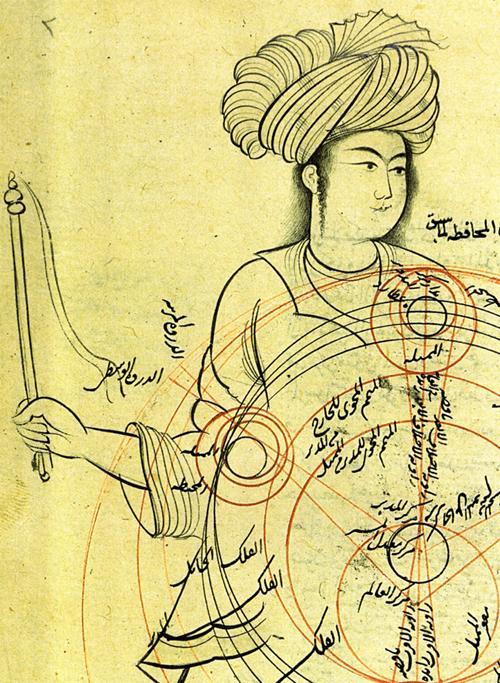 Миниатюра из манускрипта Аш-Ширази