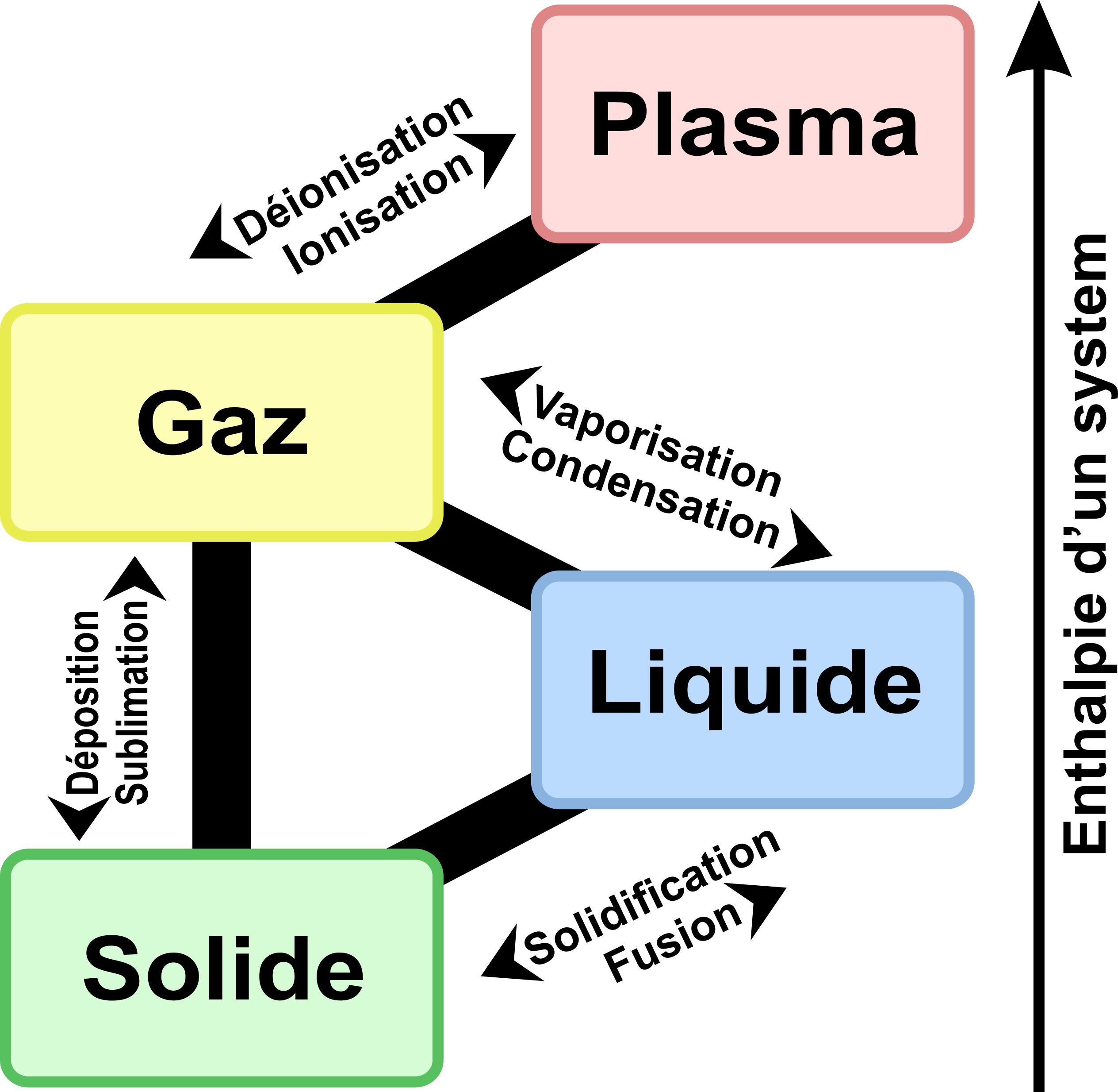 Philae: atterrissage et mission (partie 3) - Page 8 Image_%C3%A9tat_de_la_mati%C3%A8re