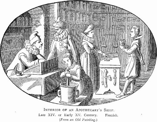 File:Interior of Apothecary's Shop.jpg