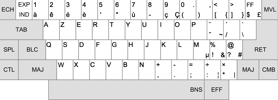 how to change azerty to qwerty keyboard
