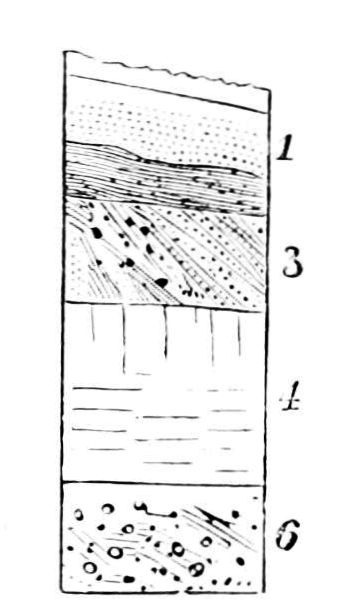 File psm v12 d083 soil layers of glacial for Soil layers worksheet