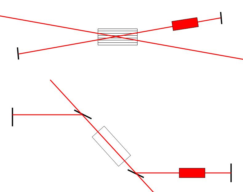 q switching in laser pdf