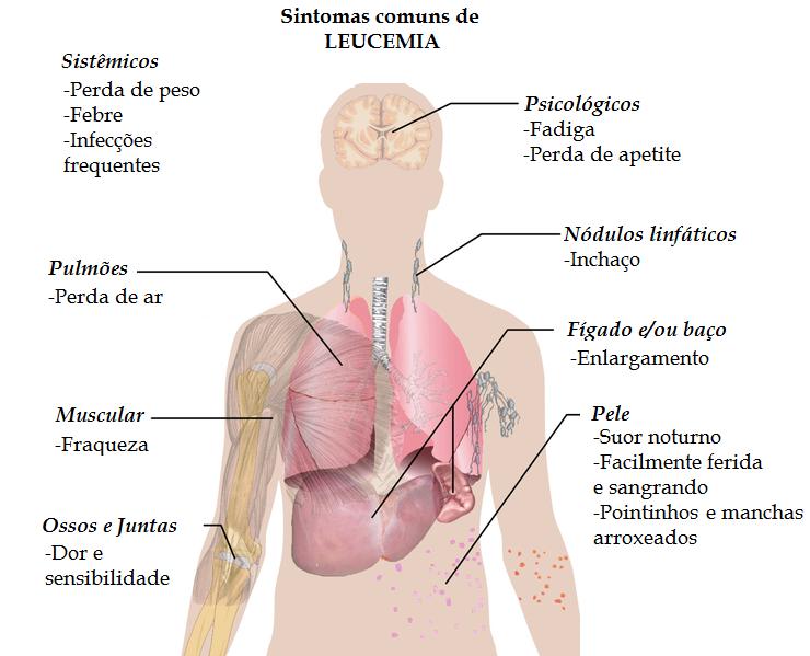 Elidel a atopicheskom la dermatitis al mamón