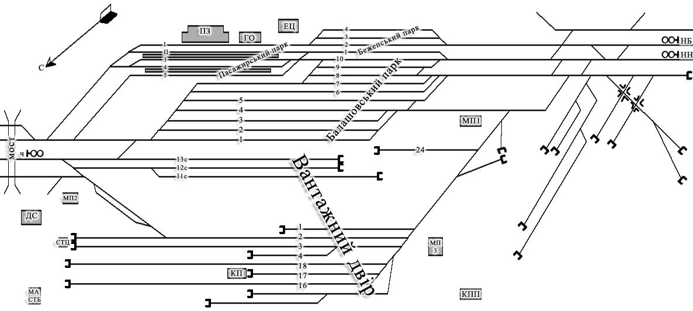 File:Схема станции