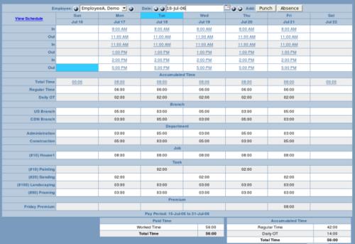 employee attendance management system documentation pdf