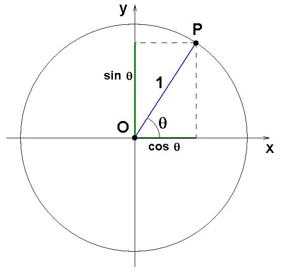 thales et pythagore se sont ils rencontres
