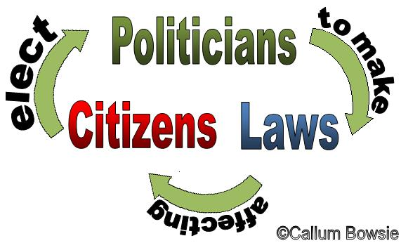 link between civic education and citizenship Recruit reference&publishing links between citizenship and civic education 2what is the difference between citizenship edcation and civic.