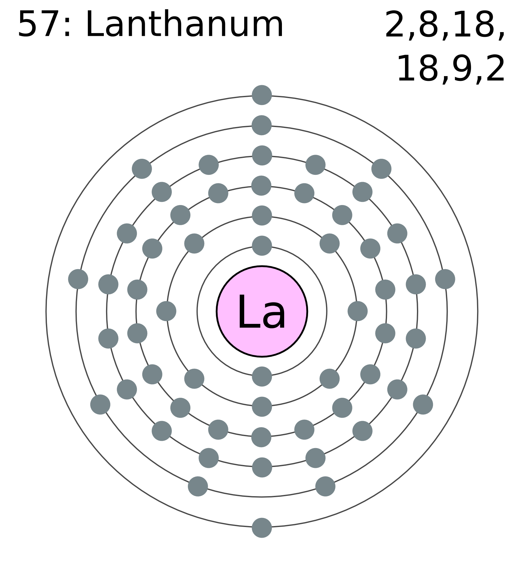 Bohr Diagram Lanthanum Diy Enthusiasts Wiring Diagrams For Oxygen Electron Shells Configuration Chemistry File Shell 057 Wikimedia Commons Rh Org Nitrogen