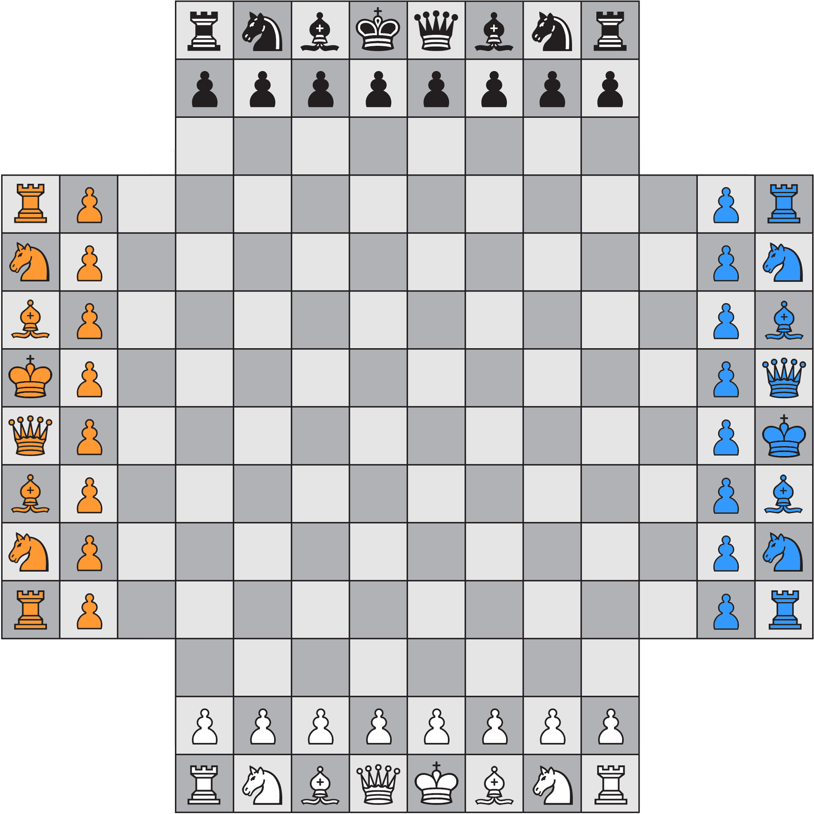 Four Player Chess Wikiwand
