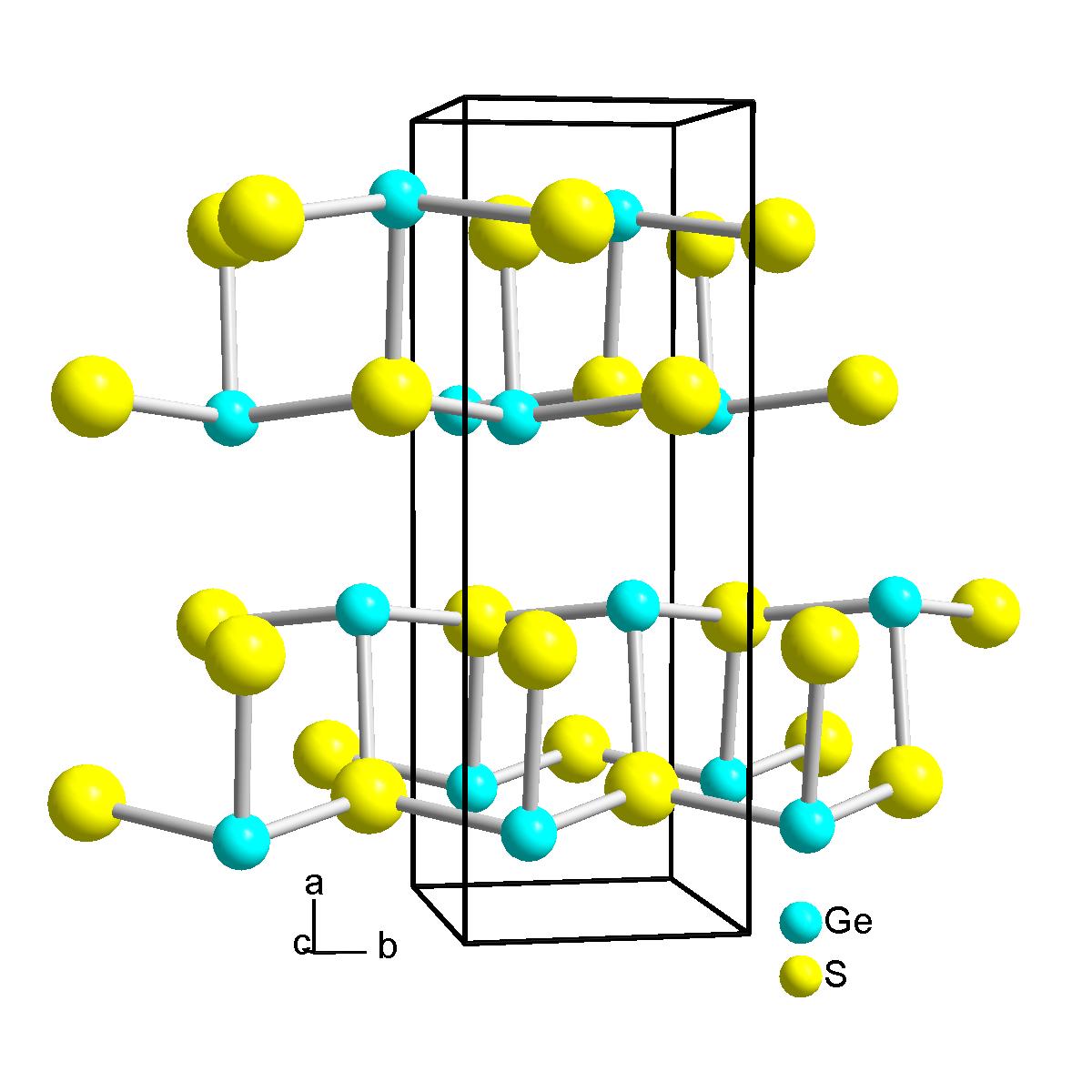 Germaniumii Sulfid Wikipedia